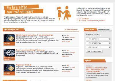 Swedbankff.se