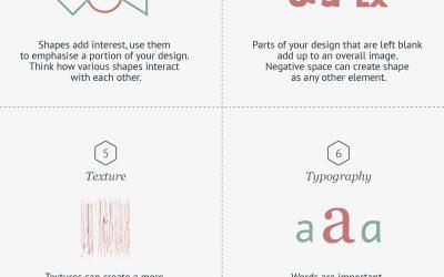 Infographic: 10 grundelement inom design