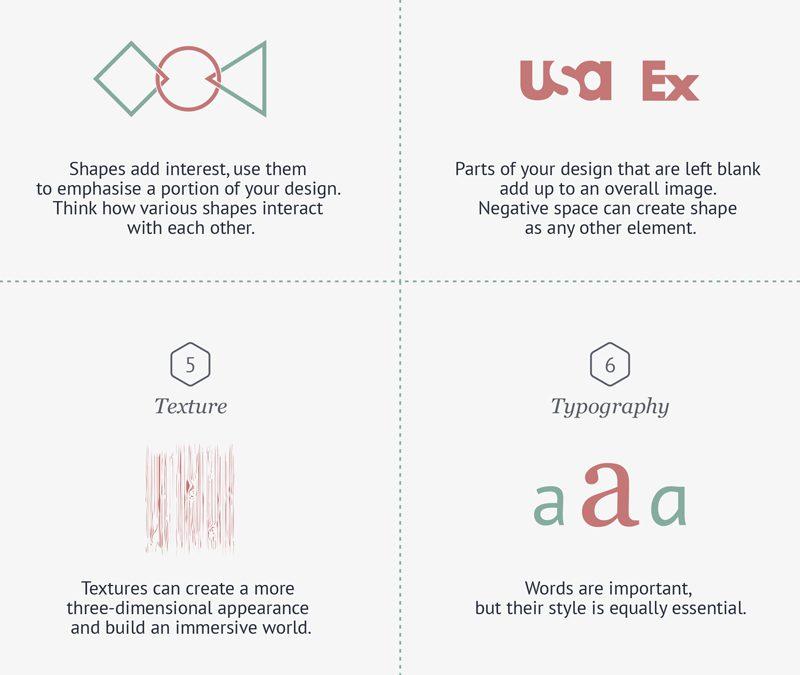 Basic Elements Design : Infographic grundelement inom design webbaktuell